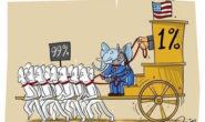 دیموکراسی بۆرژوازی  کامڵترین بەرگی سیاسی سەرمایەداری یە … نوسینی – (ن . ف. عبداللە)